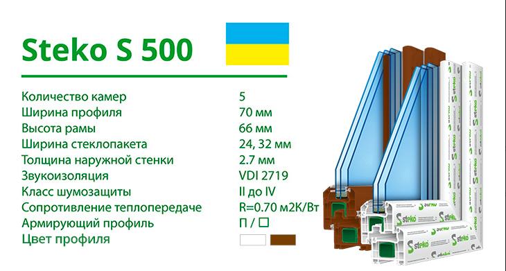 Steko S500