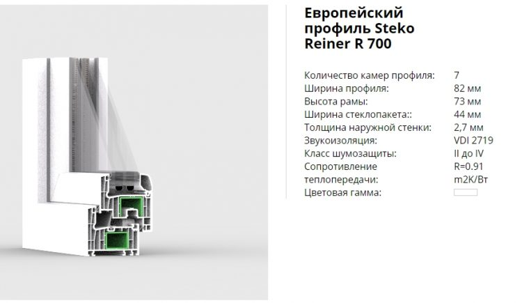 профиль Steko Reiner R 700