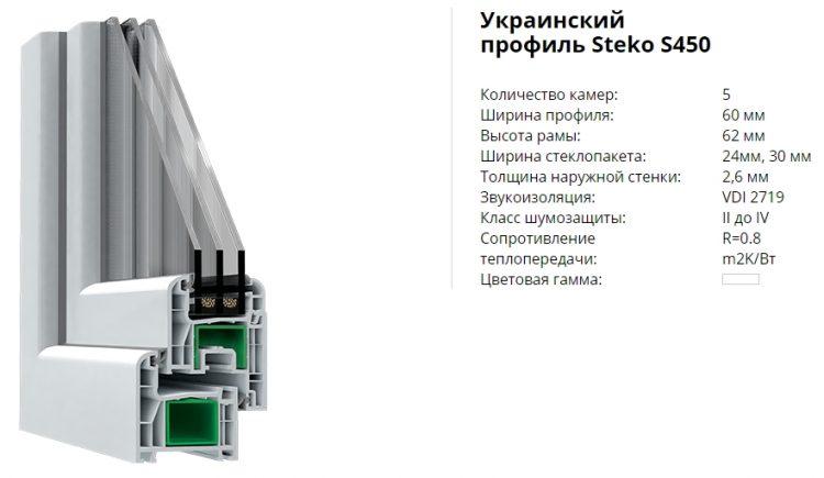 профиль Steko S450